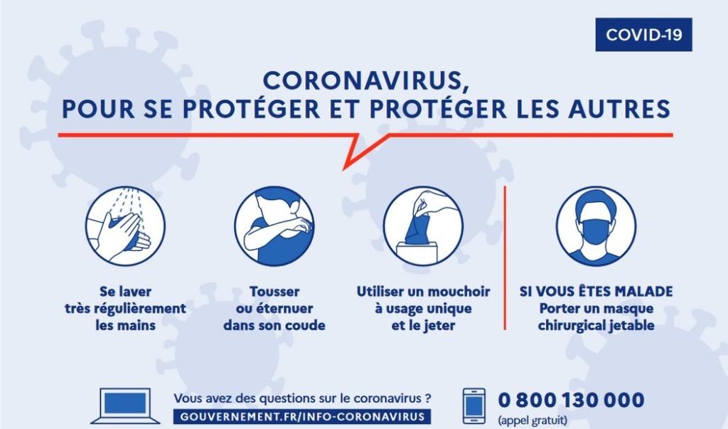 coronavirus_preconisations